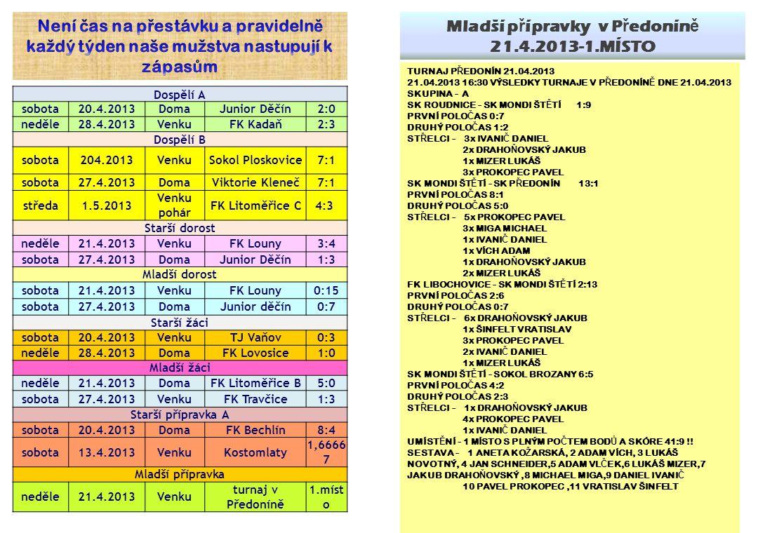 Mladší přípravky v Předoníně 21.4.2013-1.MÍSTO