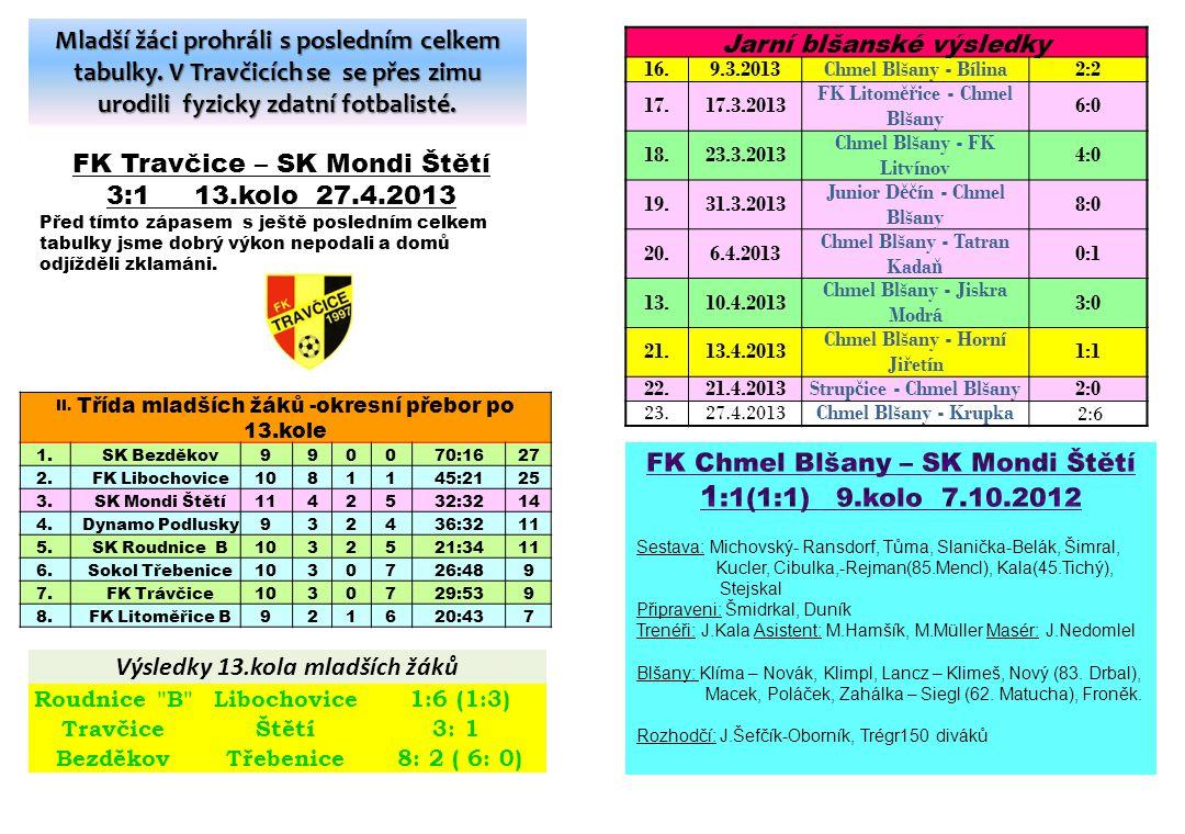 FK Travčice – SK Mondi Štětí 3:1 13.kolo 27.4.2013