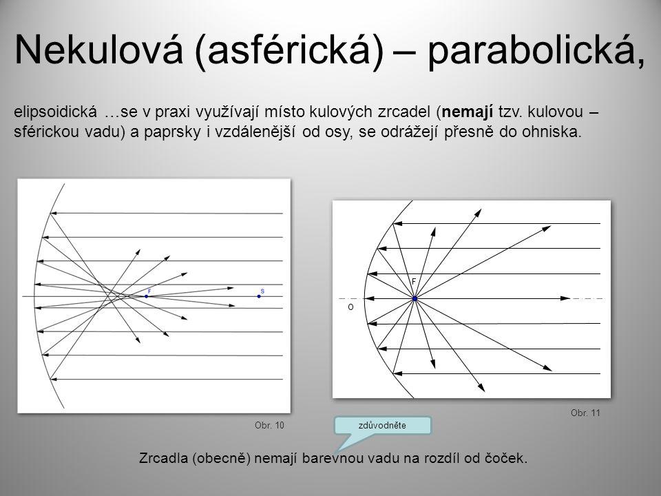 Nekulová (asférická) – parabolická,