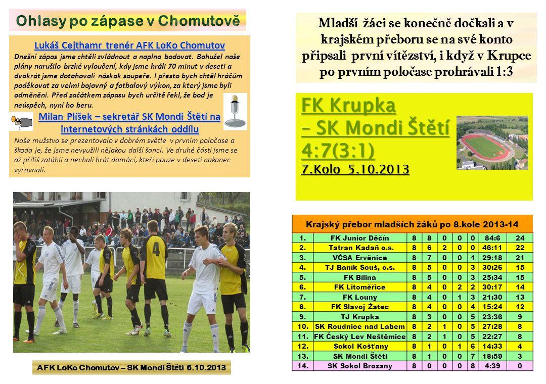 Ohlasy po zápase v Chomutově Lukáš Cejthamr trenér AFK LoKo Chomutov
