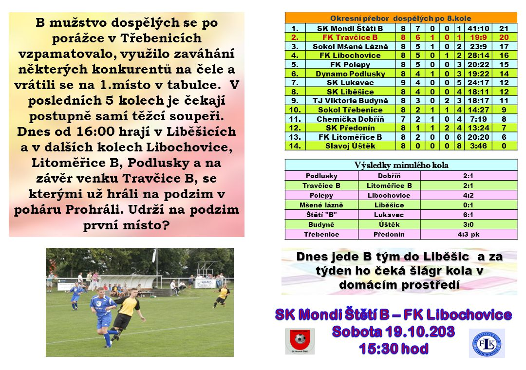 Výsledky minulého kola SK Mondi Štětí B – FK Libochovice