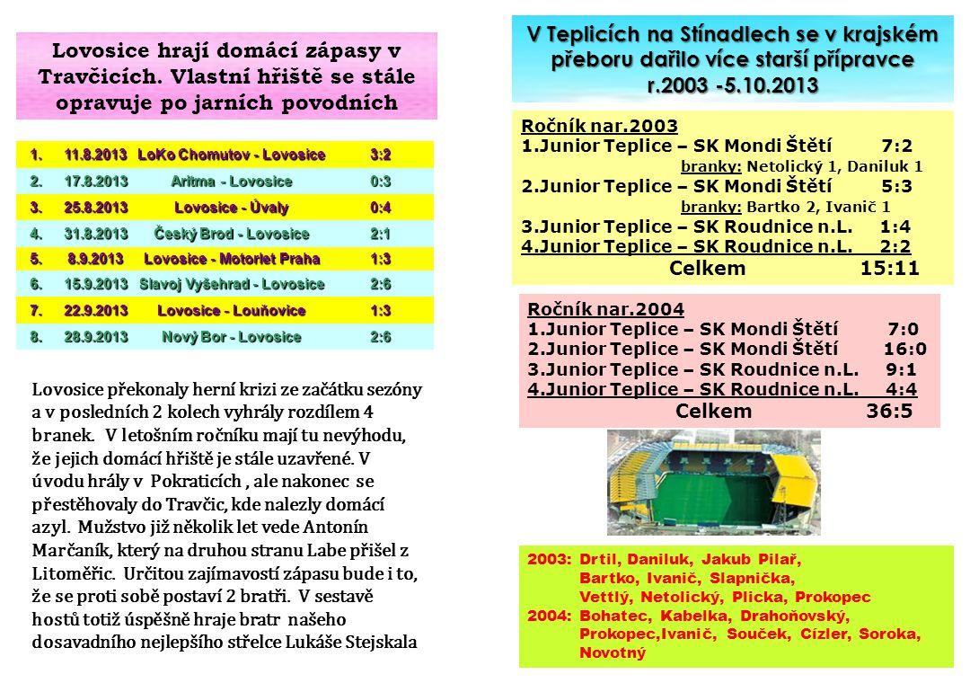 V Teplicích na Stínadlech se v krajském přeboru dařilo více starší přípravce r.2003 -5.10.2013