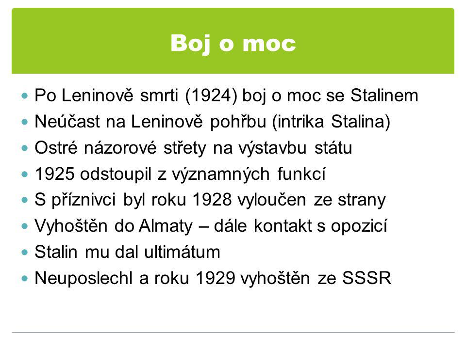 Boj o moc Po Leninově smrti (1924) boj o moc se Stalinem