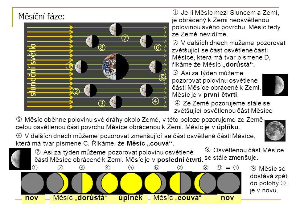         Měsíční fáze: sluneční světlo