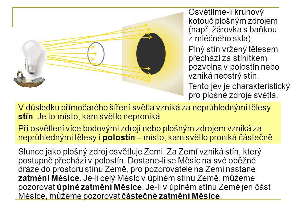 Osvětlíme-li kruhový kotouč plošným zdrojem (např