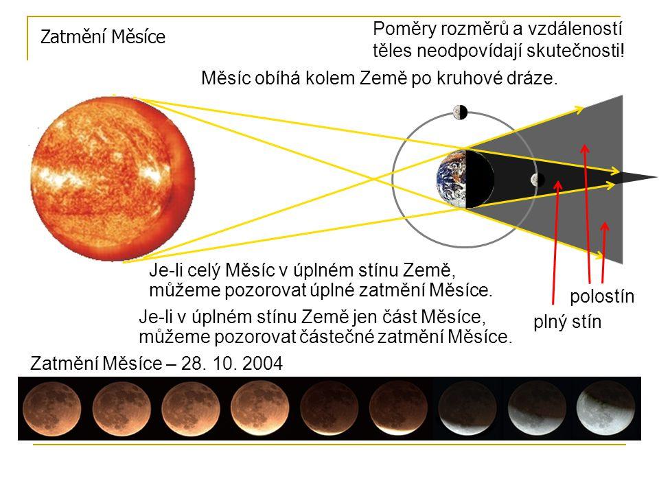 Poměry rozměrů a vzdáleností těles neodpovídají skutečnosti!