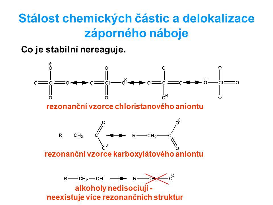 Stálost chemických částic a delokalizace záporného náboje