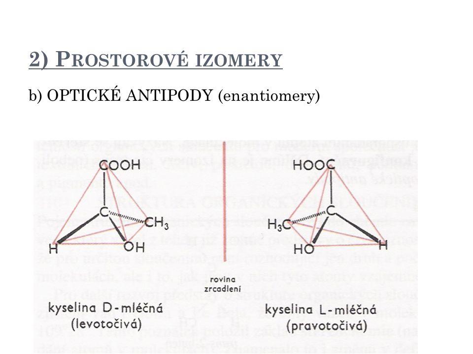 2) Prostorové izomery b) OPTICKÉ ANTIPODY (enantiomery)