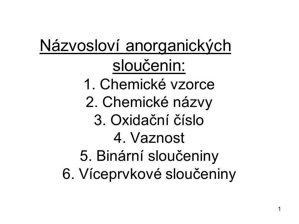 Názvosloví anorganických sloučenin: 1. Chemické vzorce 2