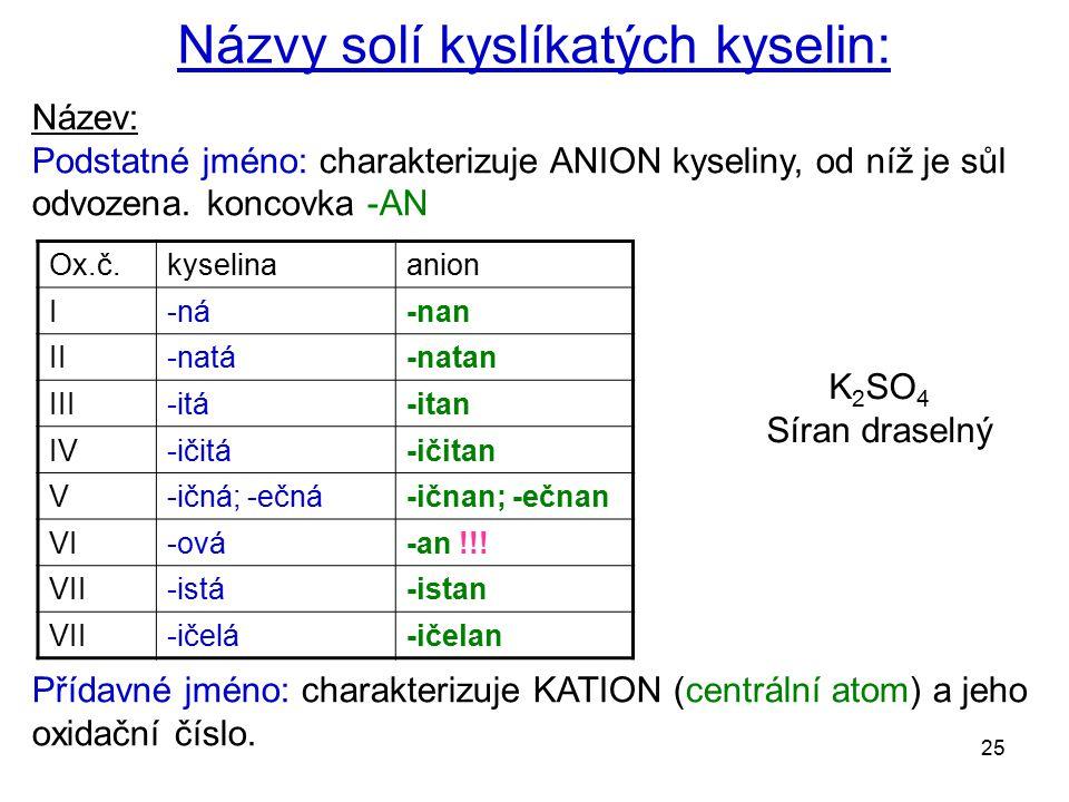 Názvy solí kyslíkatých kyselin: