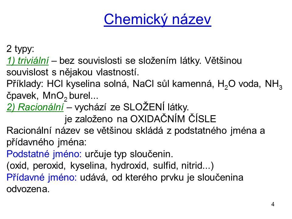 Chemický název 2 typy: 1) triviální – bez souvislosti se složením látky. Většinou souvislost s nějakou vlastností.