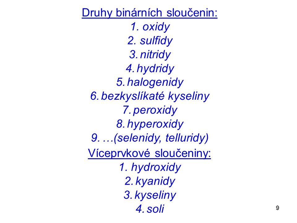 Druhy binárních sloučenin: 1. oxidy 2. sulfidy nitridy hydridy