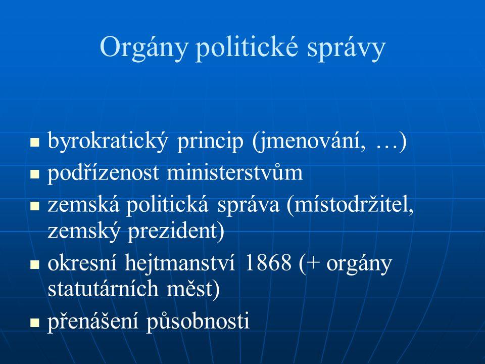 Orgány politické správy