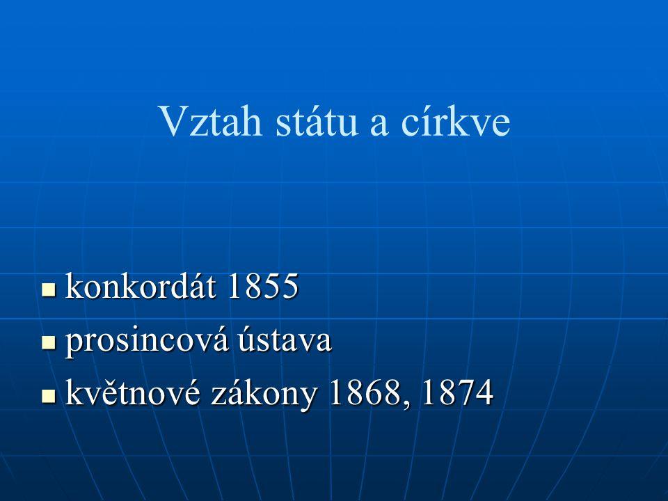 Vztah státu a církve konkordát 1855 prosincová ústava