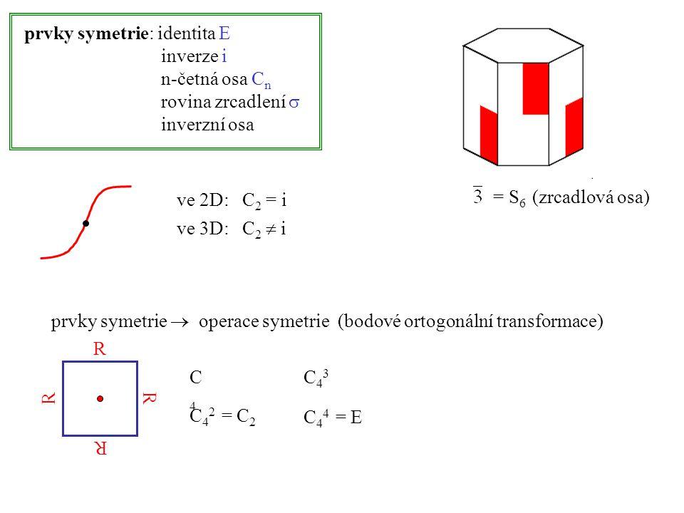 prvky symetrie: identita E