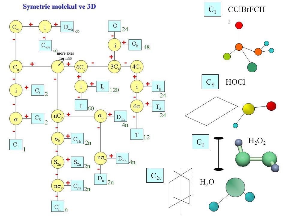 CClBrFCH2 C1 HOCl CS C2 H2O2 C2v H2O