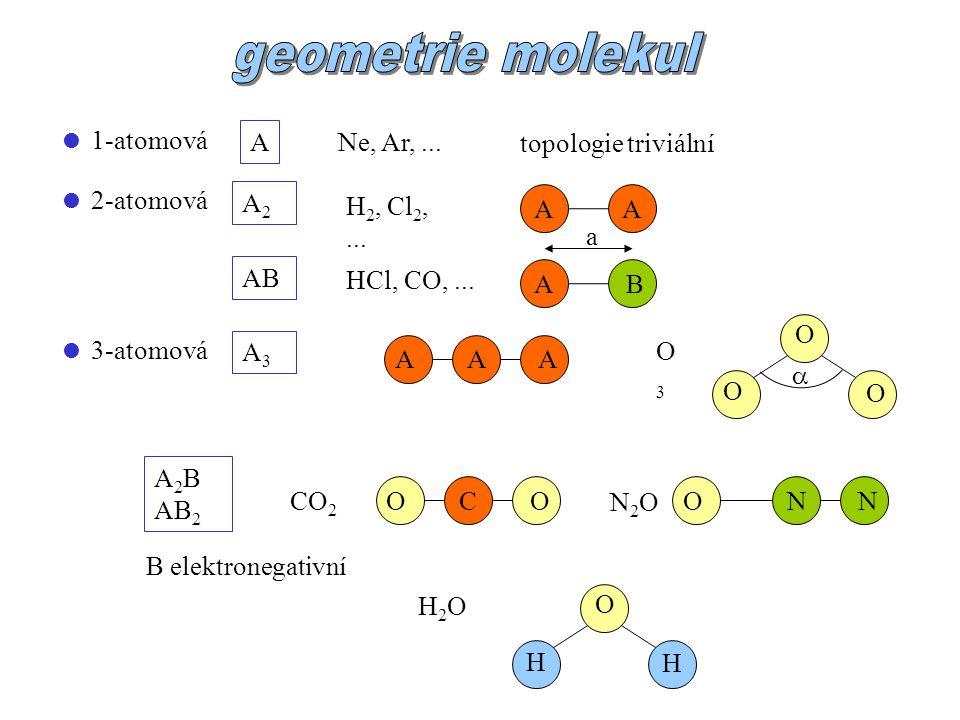 geometrie molekul  1-atomová A Ne, Ar, ... topologie triviální