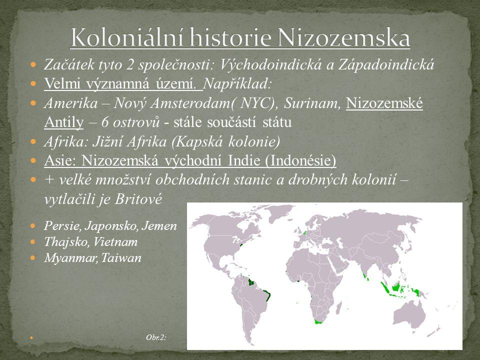 Koloniální historie Nizozemska
