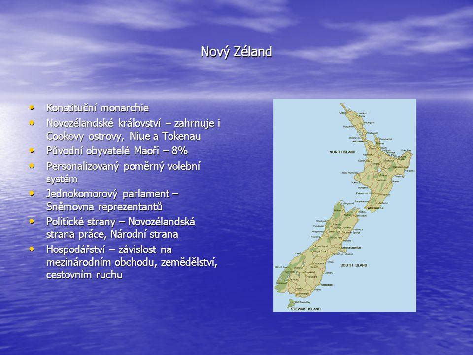 Nový Zéland Konstituční monarchie