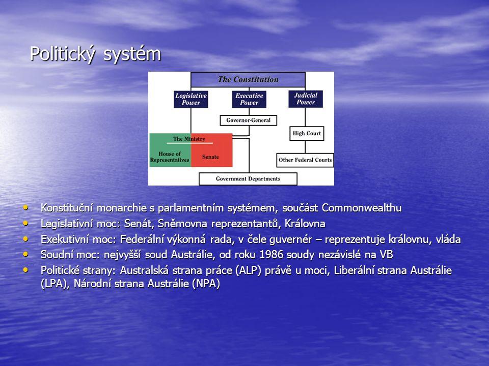 Politický systém Konstituční monarchie s parlamentním systémem, součást Commonwealthu. Legislativní moc: Senát, Sněmovna reprezentantů, Královna.