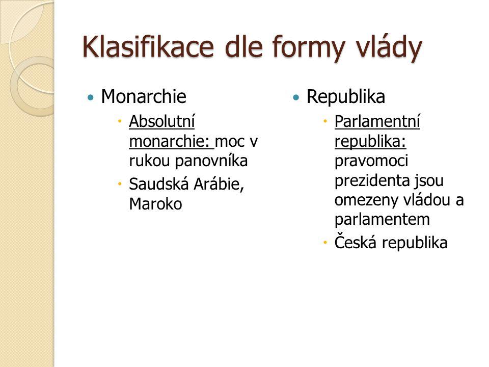 Klasifikace dle formy vlády