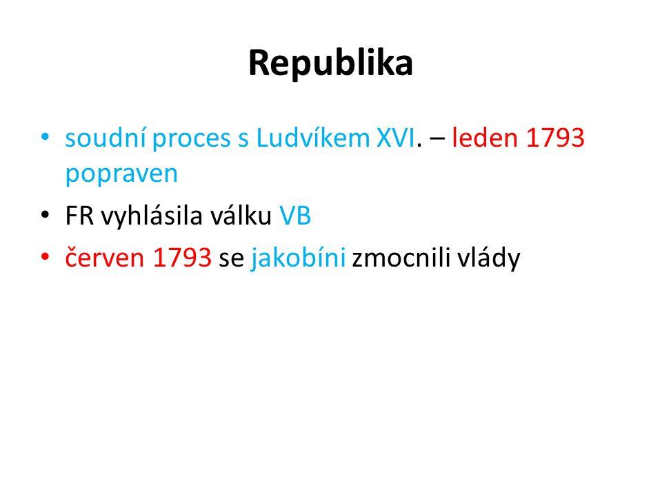 Republika soudní proces s Ludvíkem XVI. – leden 1793 popraven