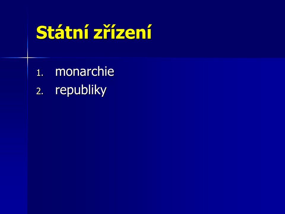 Státní zřízení monarchie republiky