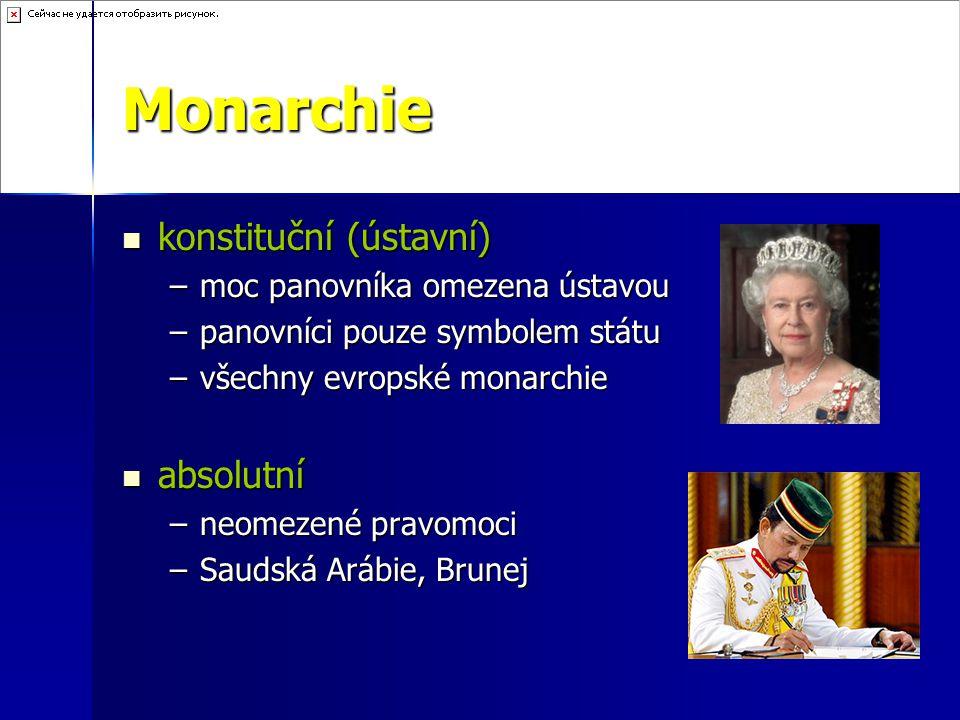 Monarchie konstituční (ústavní) absolutní