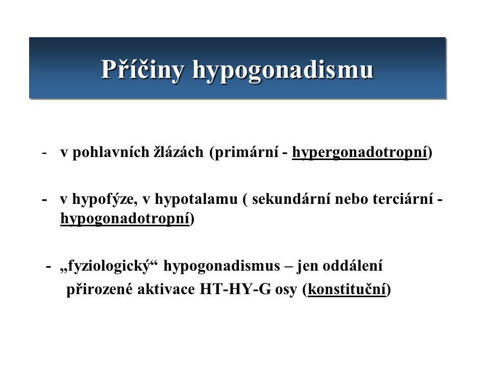Příčiny hypogonadismu
