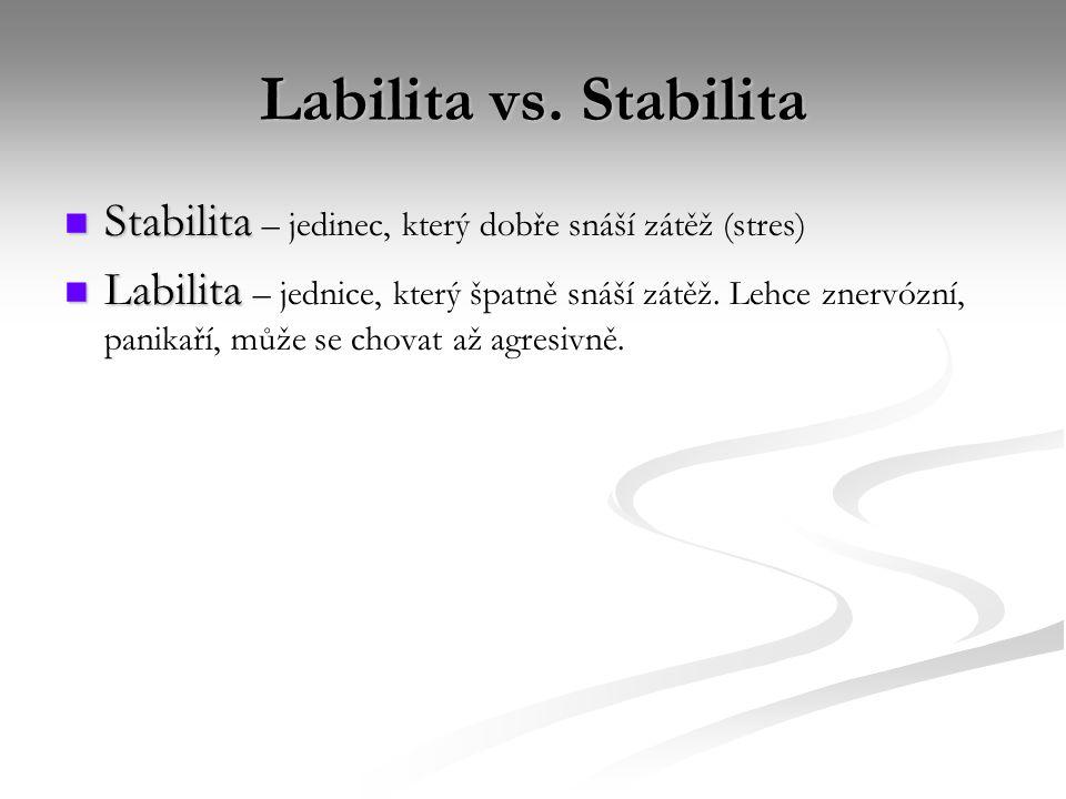 Labilita vs. Stabilita Stabilita – jedinec, který dobře snáší zátěž (stres)