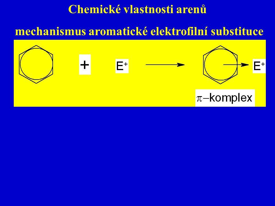 Chemické vlastnosti arenů
