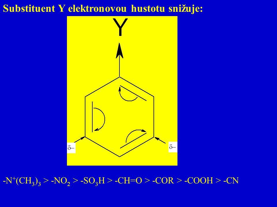 Substituent Y elektronovou hustotu snižuje: