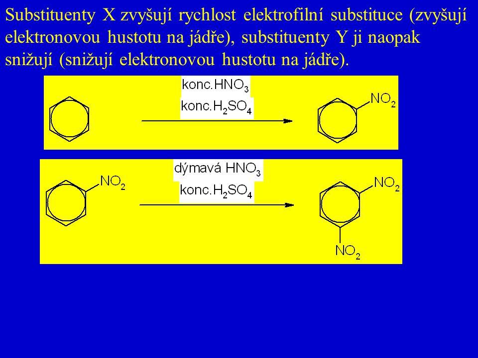 Substituenty X zvyšují rychlost elektrofilní substituce (zvyšují elektronovou hustotu na jádře), substituenty Y ji naopak snižují (snižují elektronovou hustotu na jádře).