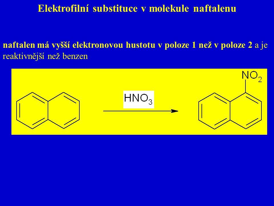 Elektrofilní substituce v molekule naftalenu