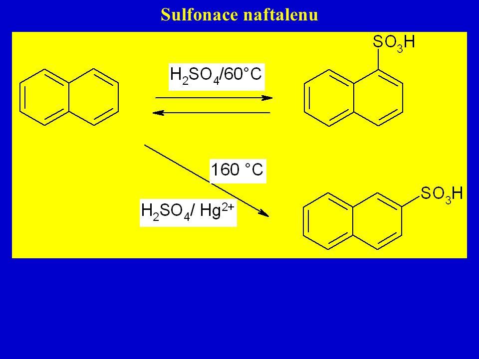 Sulfonace naftalenu