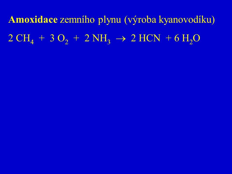 Amoxidace zemního plynu (výroba kyanovodíku)