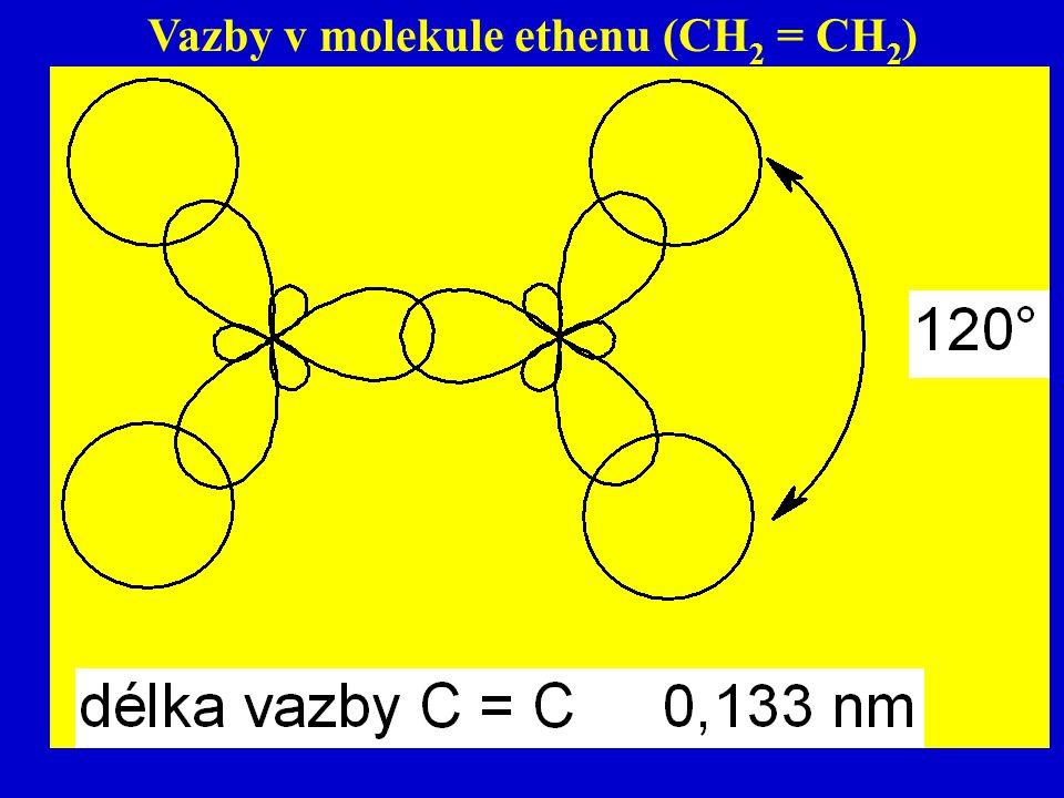 Vazby v molekule ethenu (CH2 = CH2)