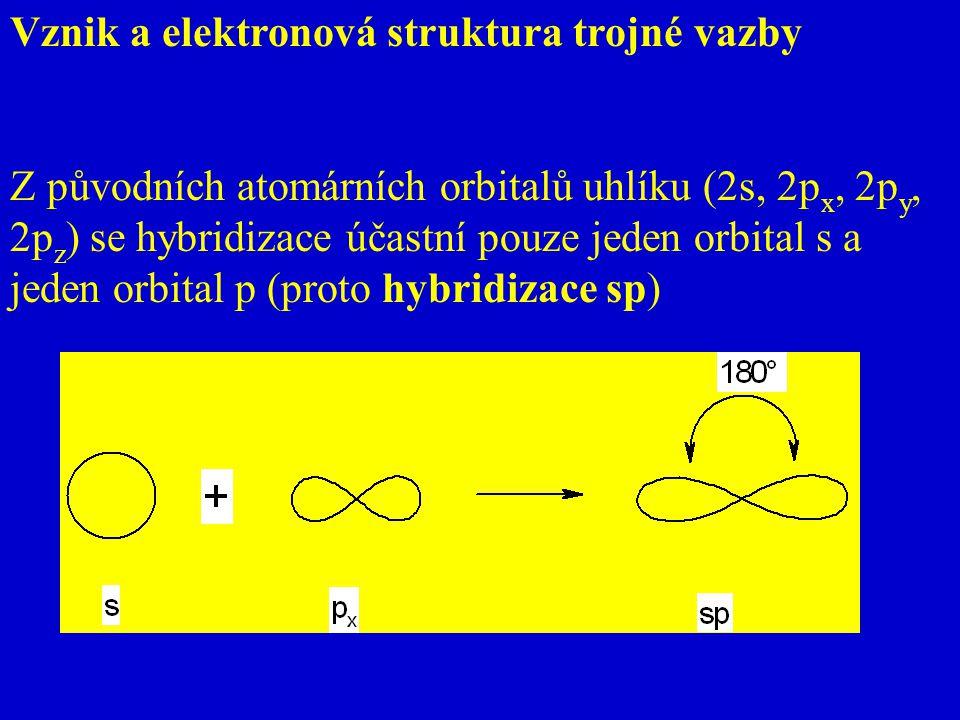 Vznik a elektronová struktura trojné vazby