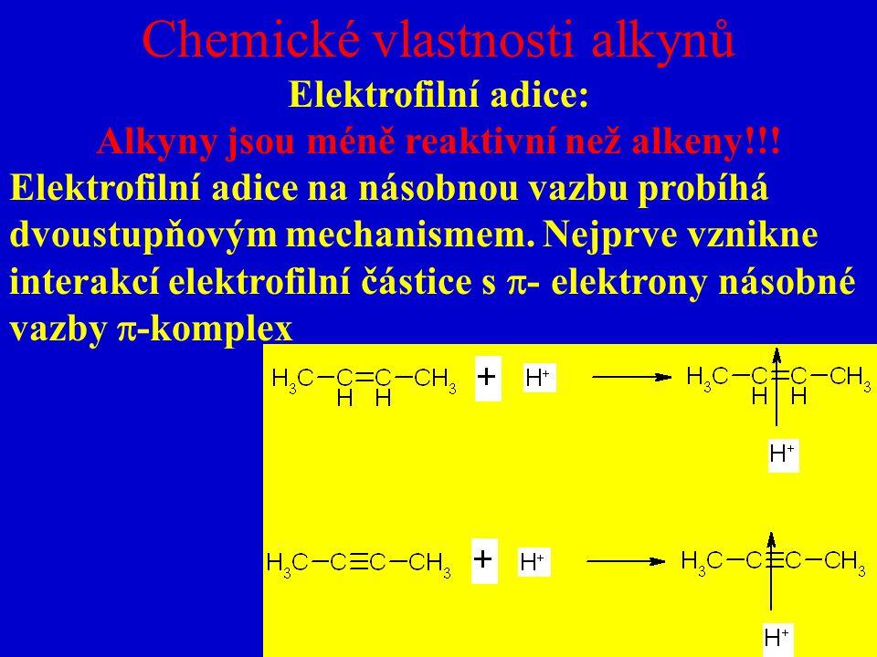 Alkyny jsou méně reaktivní než alkeny!!!