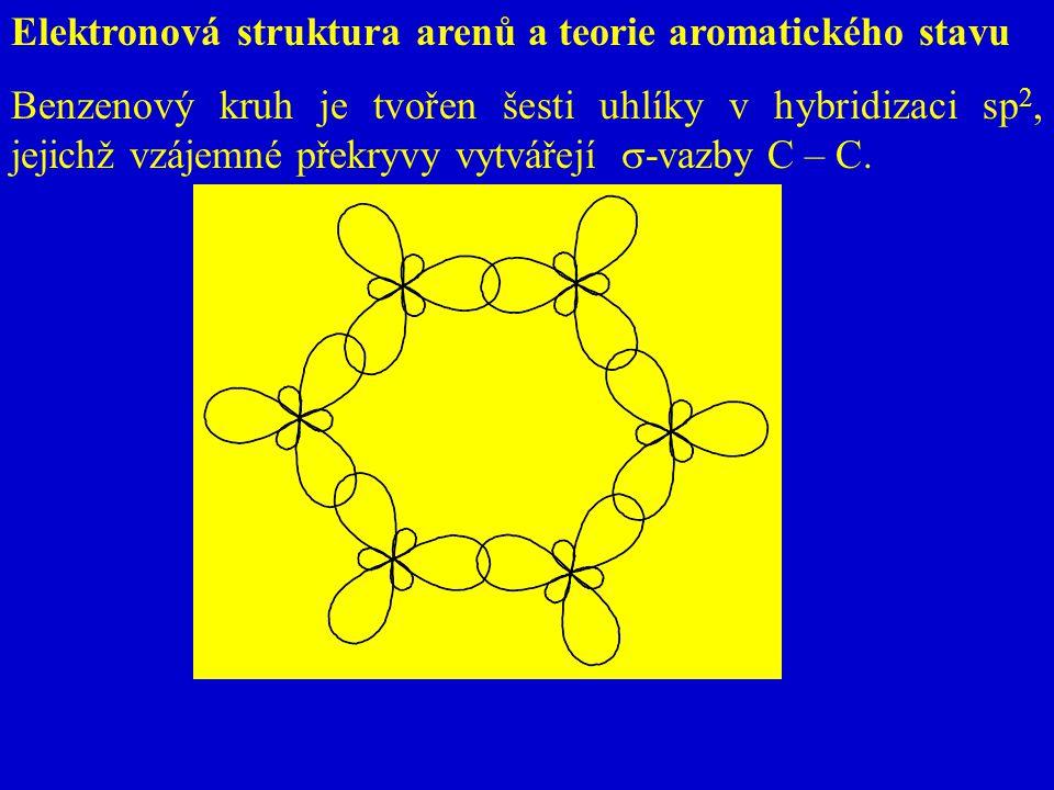 Elektronová struktura arenů a teorie aromatického stavu