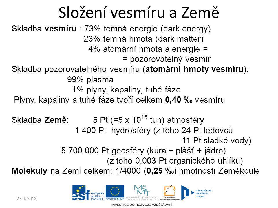 Složení vesmíru a Země Skladba vesmíru : 73% temná energie (dark energy) 23% temná hmota (dark matter)