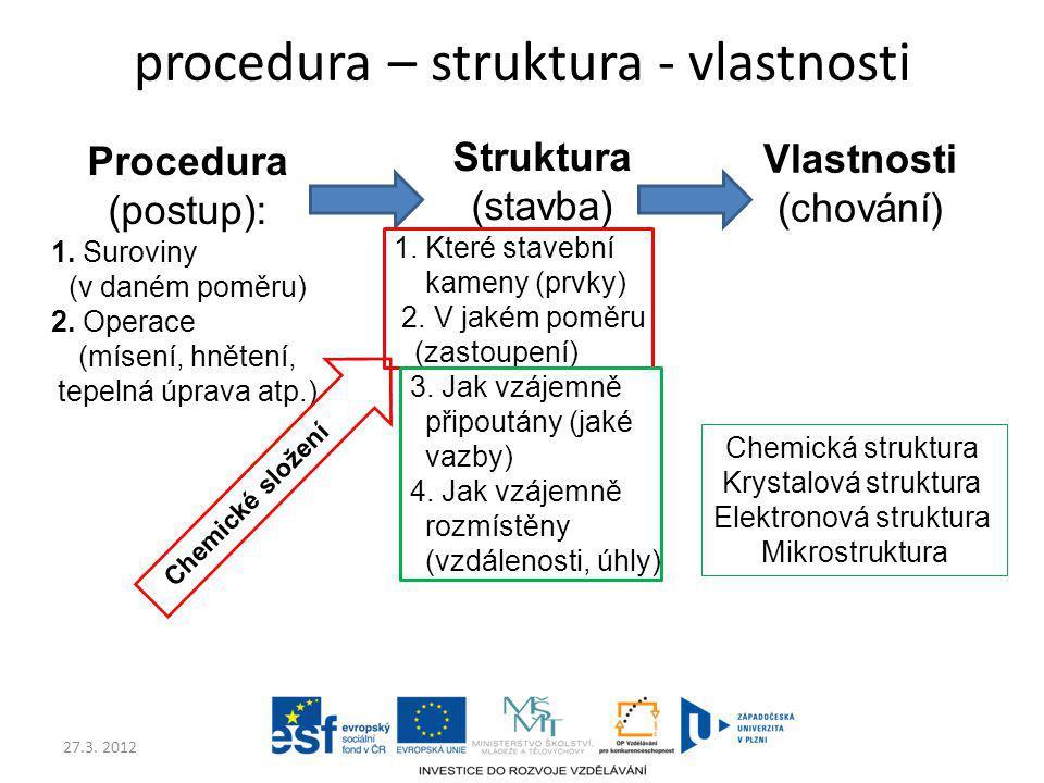 procedura – struktura - vlastnosti