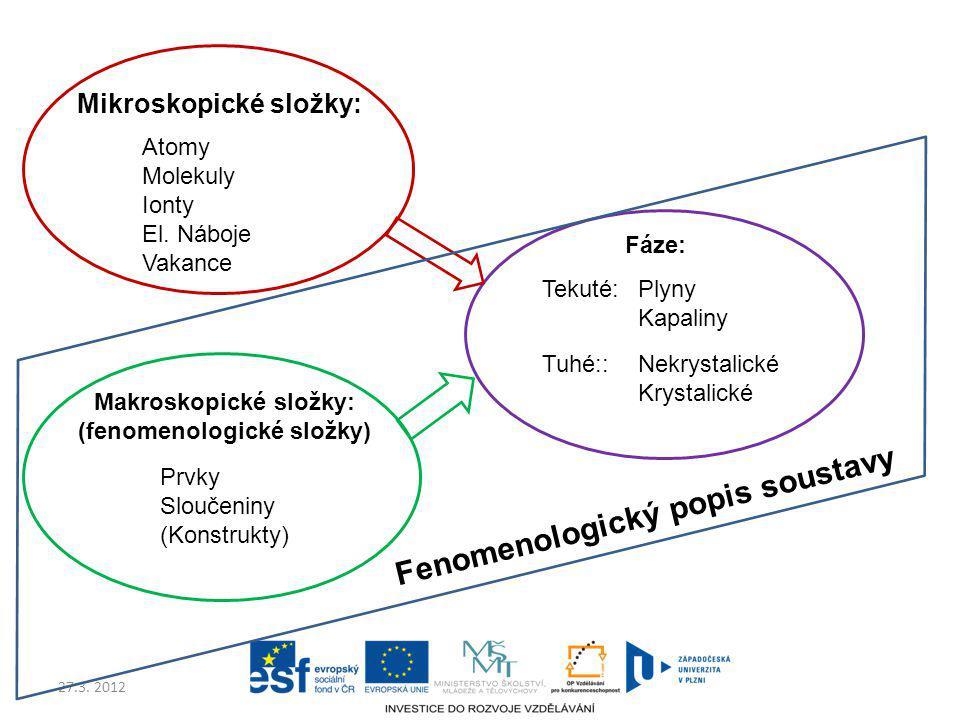 Makroskopické složky: (fenomenologické složky)