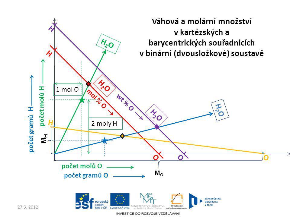 Váhová a molární množství v kartézských a barycentrických souřadnicích v binární (dvousložkové) soustavě