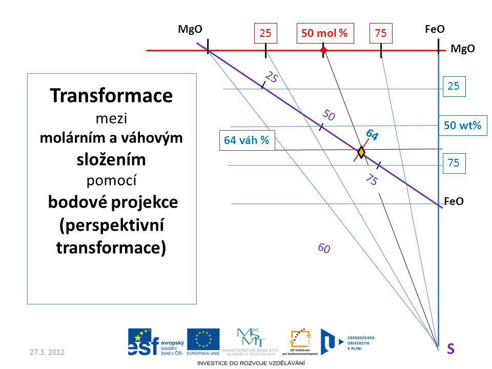 MgO FeO. 25. 50 mol % 75. MgO. 25. Transformace mezi molárním a váhovým složením pomocí bodové projekce (perspektivní transformace)