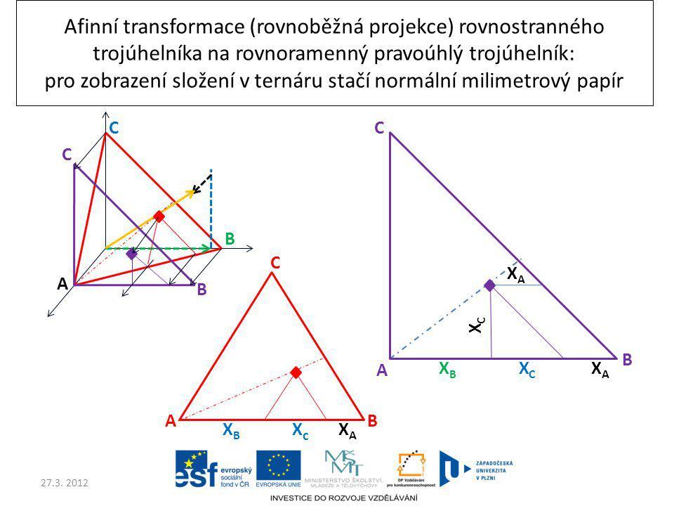 Afinní transformace (rovnoběžná projekce) rovnostranného trojúhelníka na rovnoramenný pravoúhlý trojúhelník: pro zobrazení složení v ternáru stačí normální milimetrový papír