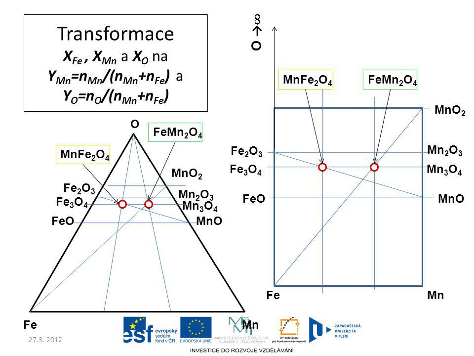 Transformace XFe , XMn a XO na YMn=nMn/(nMn+nFe) a YO=nO/(nMn+nFe)