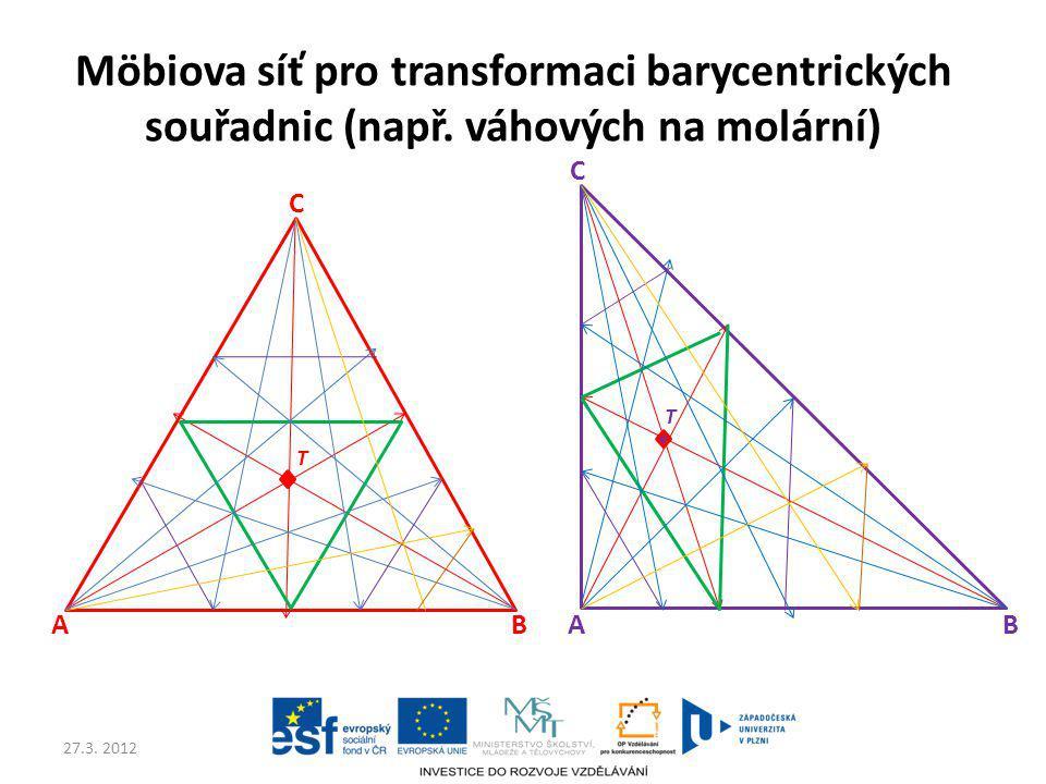 Möbiova síť pro transformaci barycentrických souřadnic (např