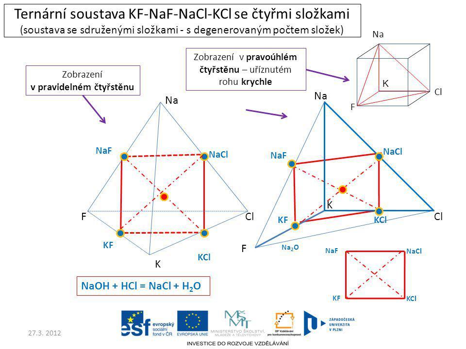 Ternární soustava KF-NaF-NaCl-KCl se čtyřmi složkami (soustava se sdruženými složkami - s degenerovaným počtem složek)