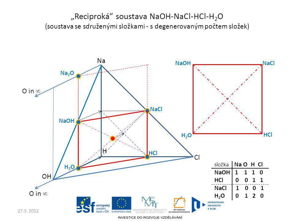 """""""Reciproká soustava NaOH-NaCl-HCl-H2O (soustava se sdruženými složkami - s degenerovaným počtem složek)"""